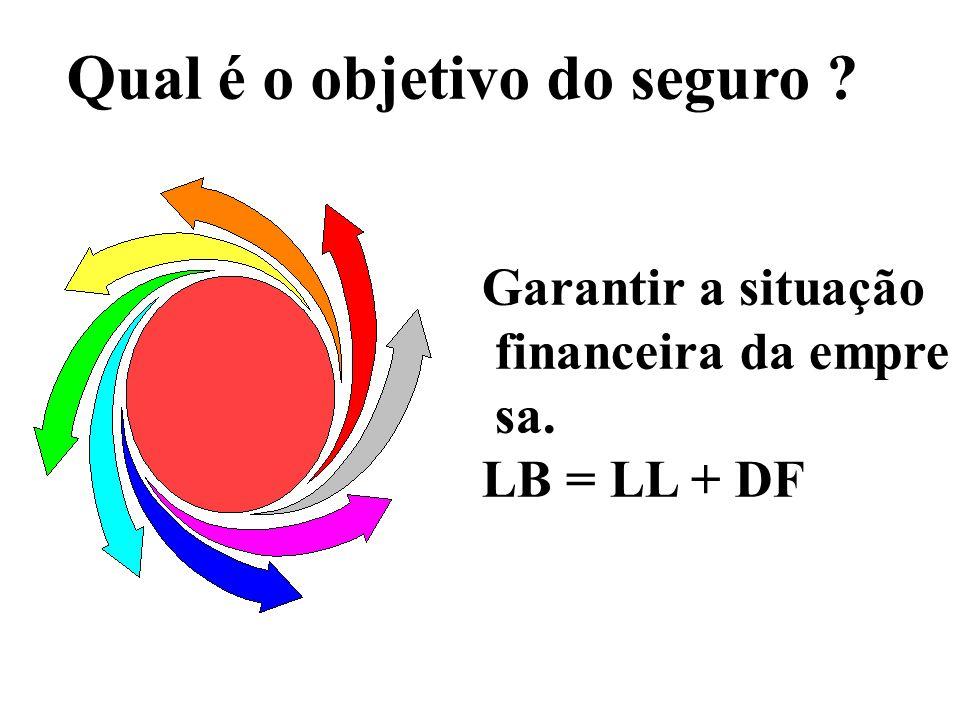 Qual é o objetivo do seguro ? Garantir a situação financeira da empre sa. LB = LL + DF