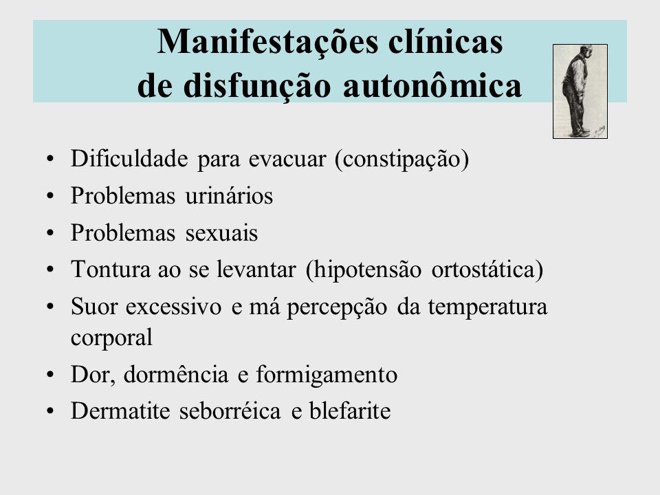 Problemas comuns na doença de Parkinson (disfunções autonômicas) Dr.