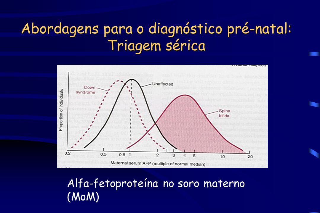 Abordagens para o diagnóstico pré-natal: Triagem sérica Alfa-fetoproteína no soro materno (MoM)