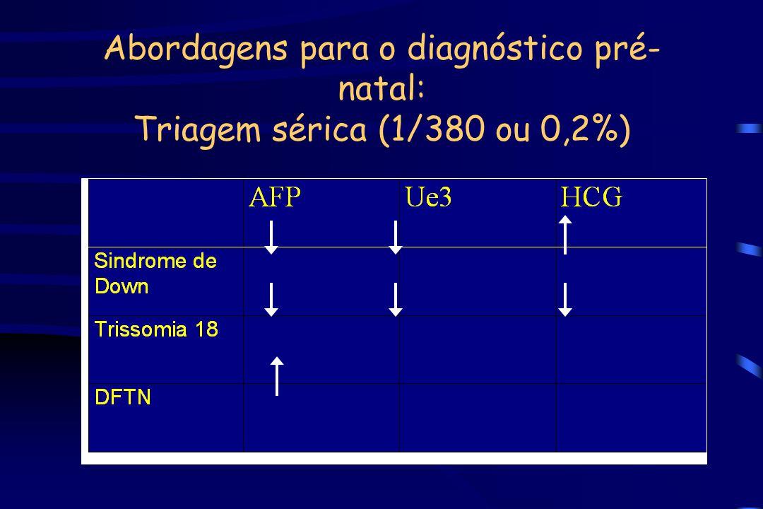 Abordagens para o diagnóstico pré- natal: Triagem sérica (1/380 ou 0,2%)