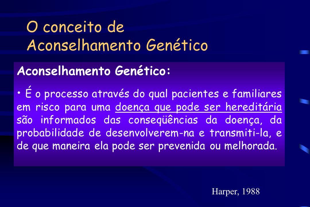 O conceito de Aconselhamento Genético Aconselhamento Genético: É o processo através do qual pacientes e familiares em risco para uma doença que pode s