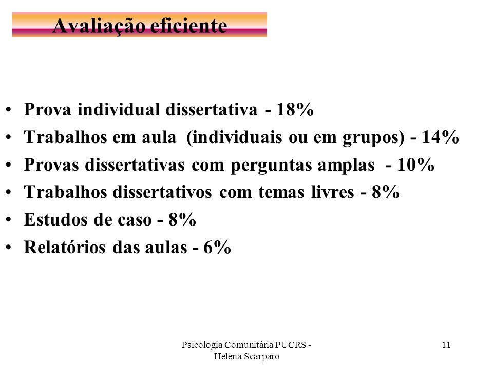 Psicologia Comunitária PUCRS - Helena Scarparo 11 Avaliação eficiente Prova individual dissertativa - 18% Trabalhos em aula (individuais ou em grupos)
