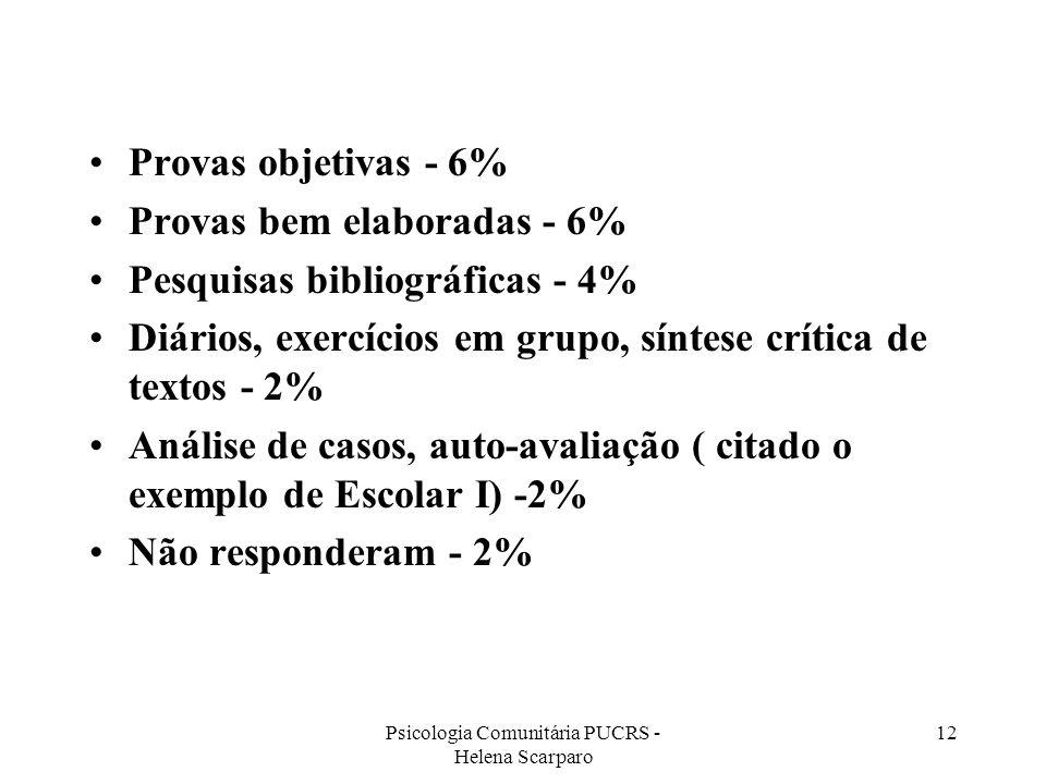 Psicologia Comunitária PUCRS - Helena Scarparo 12 Provas objetivas - 6% Provas bem elaboradas - 6% Pesquisas bibliográficas - 4% Diários, exercícios e