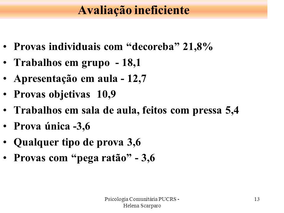 Psicologia Comunitária PUCRS - Helena Scarparo 13 Avaliação ineficiente Provas individuais com decoreba 21,8% Trabalhos em grupo - 18,1 Apresentação e