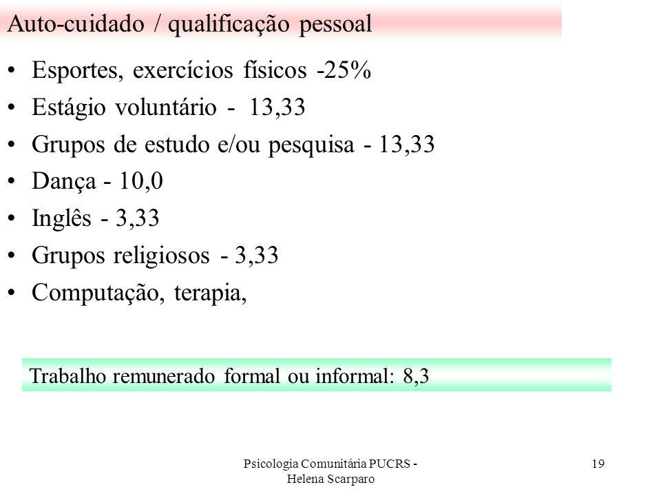 Psicologia Comunitária PUCRS - Helena Scarparo 19 Auto-cuidado / qualificação pessoal Esportes, exercícios físicos -25% Estágio voluntário - 13,33 Gru