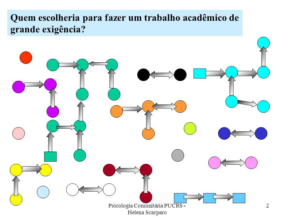 Psicologia Comunitária PUCRS - Helena Scarparo 2 Quem escolheria para fazer um trabalho acadêmico de grande exigência?