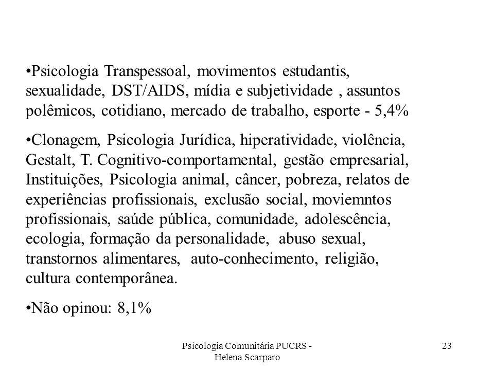 Psicologia Comunitária PUCRS - Helena Scarparo 23 Psicologia Transpessoal, movimentos estudantis, sexualidade, DST/AIDS, mídia e subjetividade, assunt