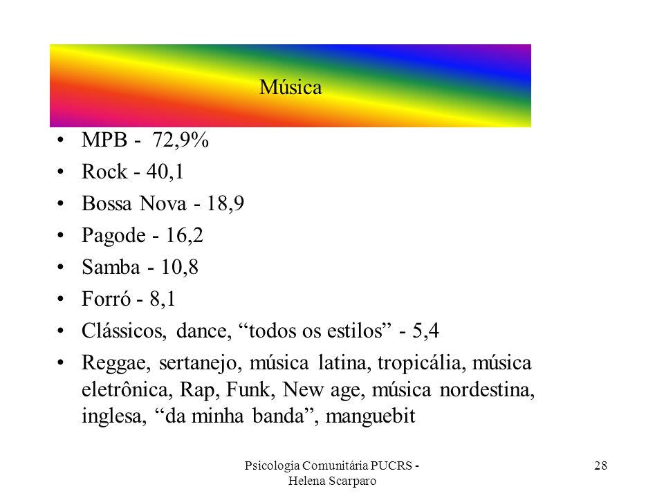 Psicologia Comunitária PUCRS - Helena Scarparo 28 Música MPB - 72,9% Rock - 40,1 Bossa Nova - 18,9 Pagode - 16,2 Samba - 10,8 Forró - 8,1 Clássicos, d