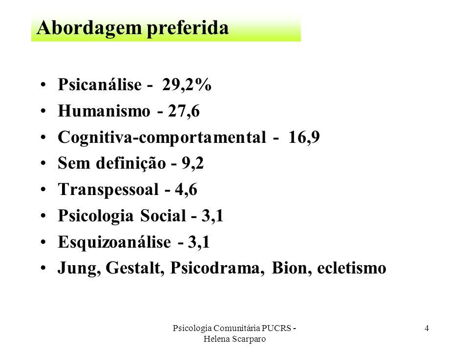 Psicologia Comunitária PUCRS - Helena Scarparo 4 Psicanálise - 29,2% Humanismo - 27,6 Cognitiva-comportamental - 16,9 Sem definição - 9,2 Transpessoal