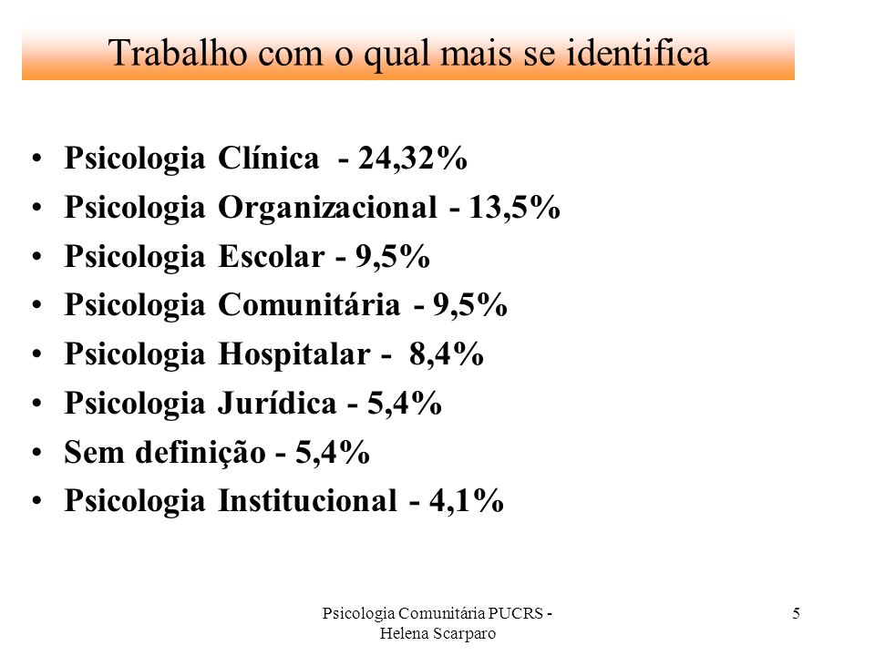 Psicologia Comunitária PUCRS - Helena Scarparo 5 Trabalho com o qual mais se identifica Psicologia Clínica - 24,32% Psicologia Organizacional - 13,5%