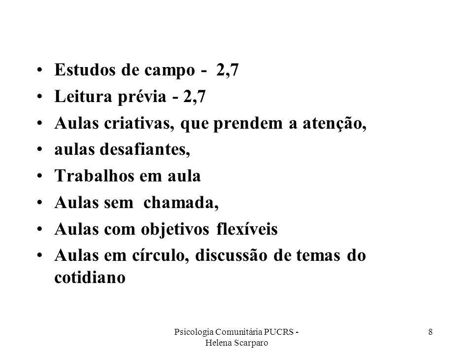 Psicologia Comunitária PUCRS - Helena Scarparo 8 Estudos de campo - 2,7 Leitura prévia - 2,7 Aulas criativas, que prendem a atenção, aulas desafiantes