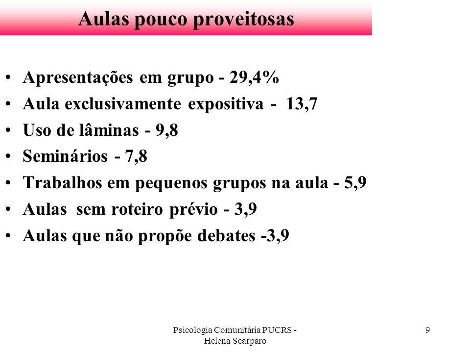 Psicologia Comunitária PUCRS - Helena Scarparo 9 Aulas pouco proveitosas Apresentações em grupo - 29,4% Aula exclusivamente expositiva - 13,7 Uso de l