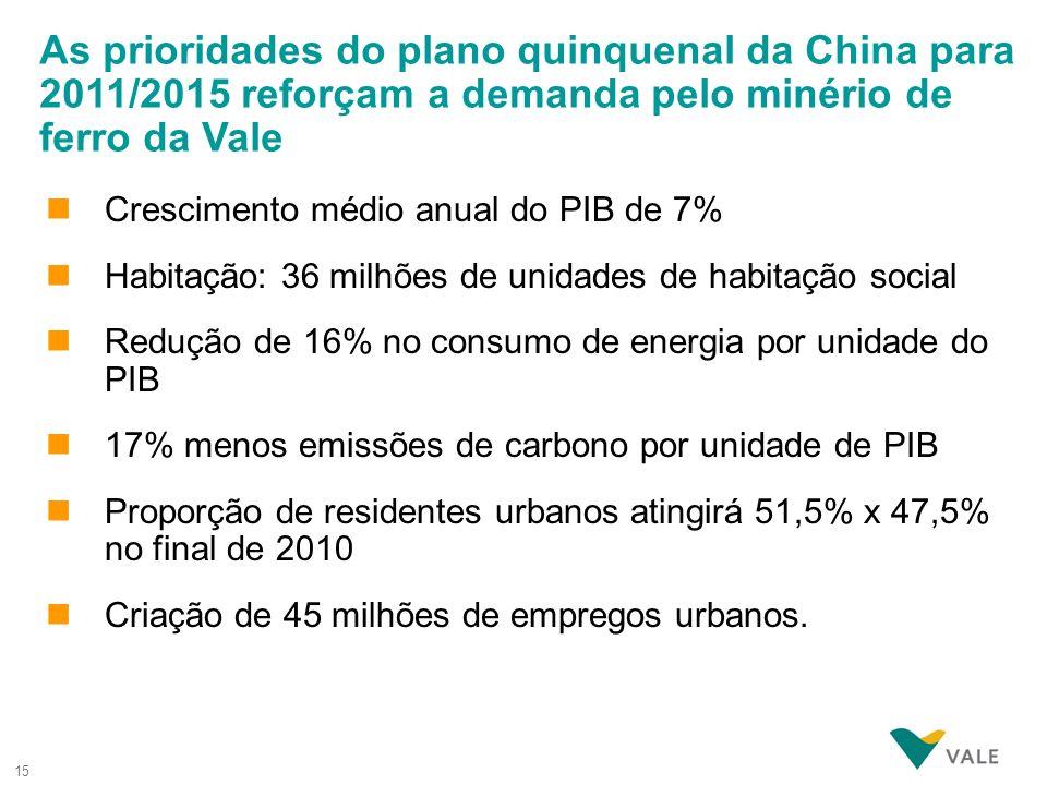 15 nCrescimento médio anual do PIB de 7% nHabitação: 36 milhões de unidades de habitação social nRedução de 16% no consumo de energia por unidade do P
