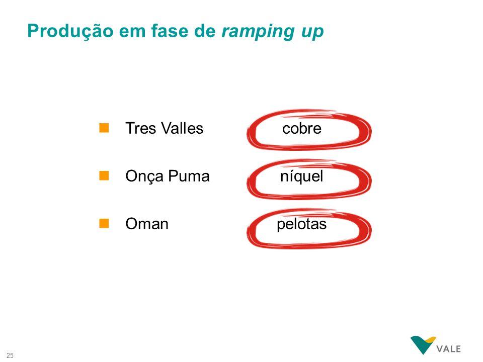 25 nTres Vallescobre nOnça Pumaníquel nOman pelotas Produção em fase de ramping up