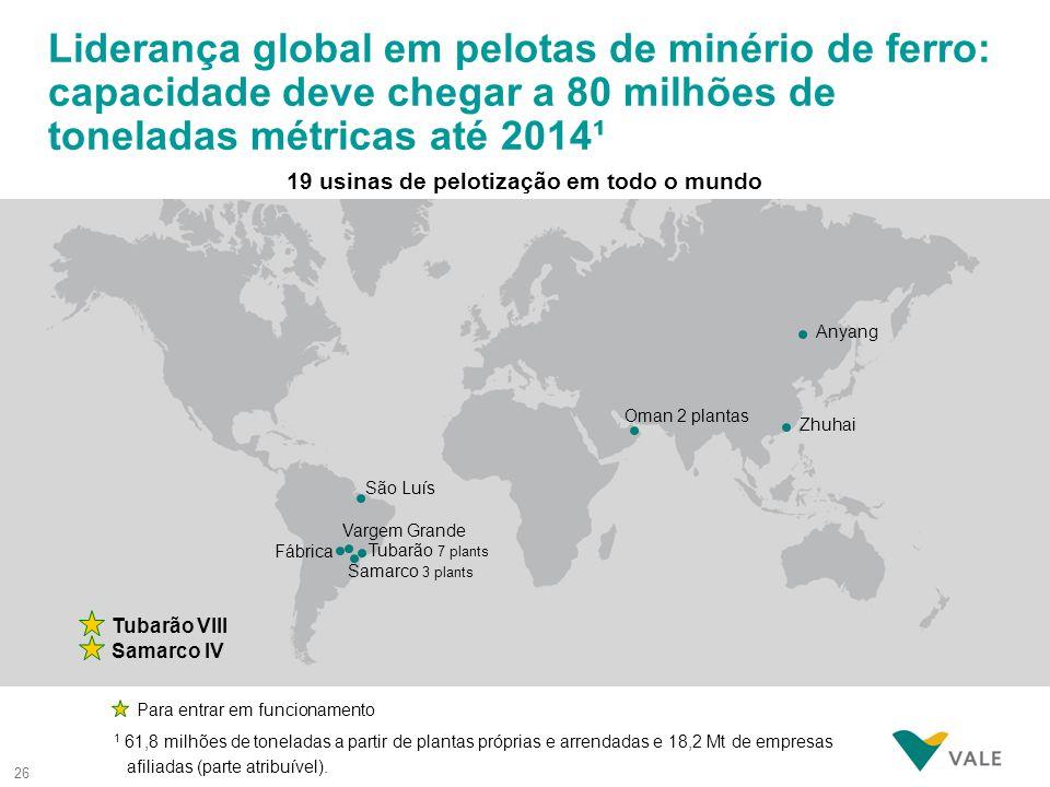 26 Liderança global em pelotas de minério de ferro: capacidade deve chegar a 80 milhões de toneladas métricas até 2014¹ São Luís Zhuhai Oman 2 plantas