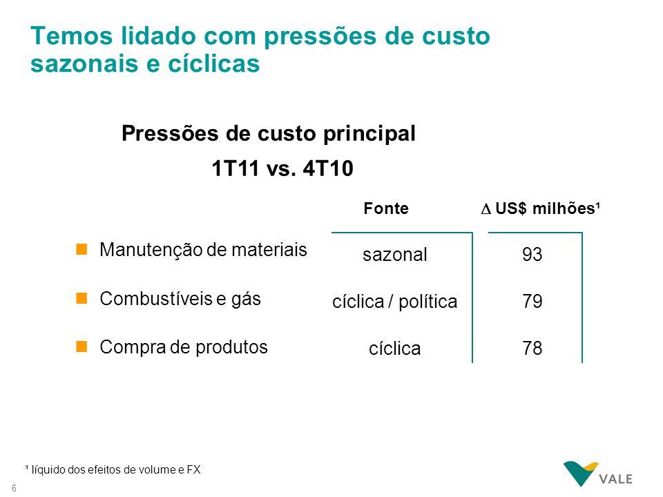 6 Temos lidado com pressões de custo sazonais e cíclicas US$ milhões¹ sazonal Pressões de custo principal 1T11 vs. 4T10 Fonte nManutenção de materiais