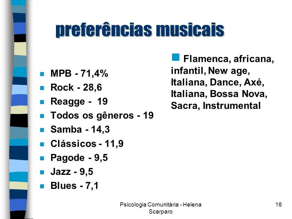 Psicologia Comunitária - Helena Scarparo 16 n MPB - 71,4% n Rock - 28,6 n Reagge - 19 n Todos os gêneros - 19 n Samba - 14,3 n Clássicos - 11,9 n Pagode - 9,5 n Jazz - 9,5 n Blues - 7,1 Flamenca, africana, infantil, New age, Italiana, Dance, Axé, Italiana, Bossa Nova, Sacra, Instrumental