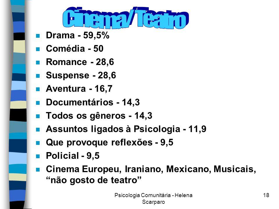 Psicologia Comunitária - Helena Scarparo 18 n Drama - 59,5% n Comédia - 50 n Romance - 28,6 n Suspense - 28,6 n Aventura - 16,7 n Documentários - 14,3 n Todos os gêneros - 14,3 n Assuntos ligados à Psicologia - 11,9 n Que provoque reflexões - 9,5 n Policial - 9,5 n Cinema Europeu, Iraniano, Mexicano, Musicais, não gosto de teatro
