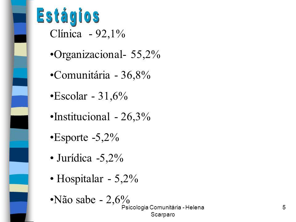 Psicologia Comunitária - Helena Scarparo 5 Clínica - 92,1% Organizacional- 55,2% Comunitária - 36,8% Escolar - 31,6% Institucional - 26,3% Esporte -5,2% Jurídica -5,2% Hospitalar - 5,2% Não sabe - 2,6%