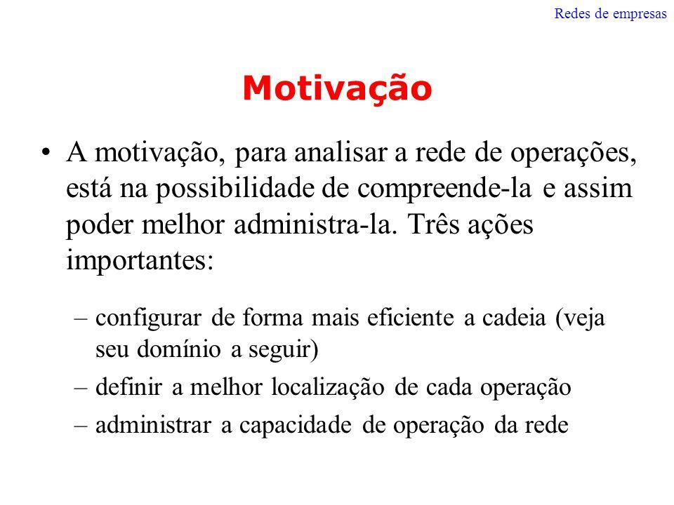 Motivação A motivação, para analisar a rede de operações, está na possibilidade de compreende-la e assim poder melhor administra-la. Três ações import