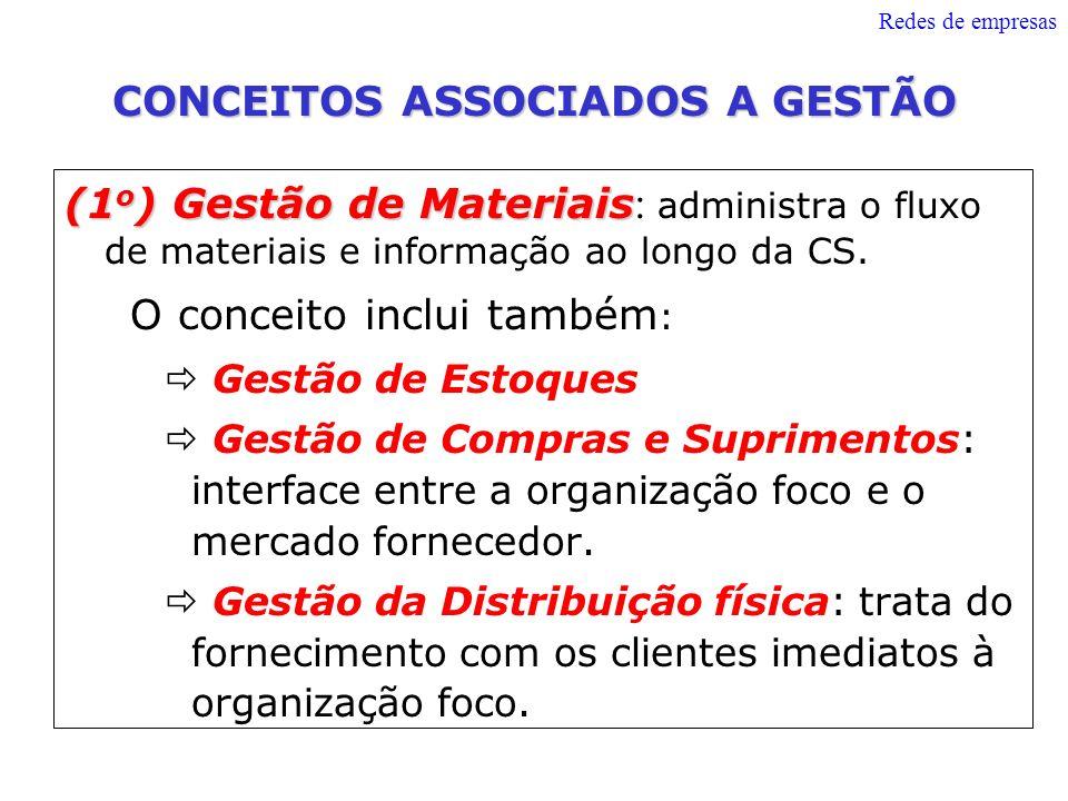 CONCEITOS ASSOCIADOS A GESTÃO (1 o ) Gestão de Materiais (1 o ) Gestão de Materiais : administra o fluxo de materiais e informação ao longo da CS. O c