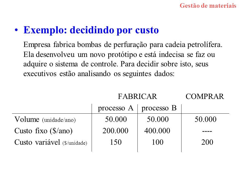 Exemplo: decidindo por custo Empresa fabrica bombas de perfuração para cadeia petrolífera. Ela desenvolveu um novo protótipo e está indecisa se faz ou