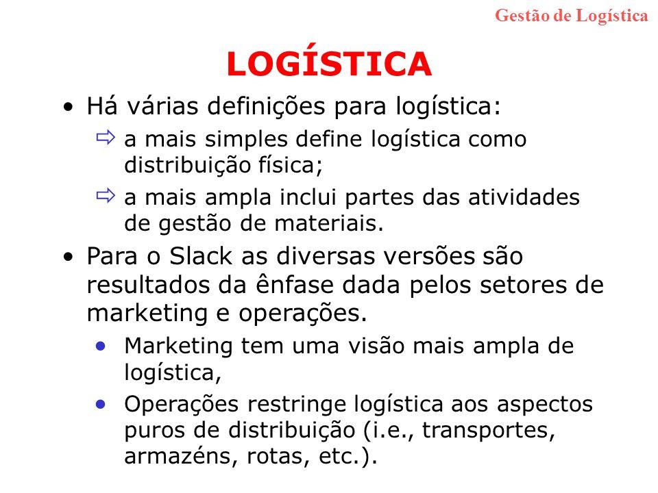 LOGÍSTICA Há várias definições para logística: a mais simples define logística como distribuição física; a mais ampla inclui partes das atividades de
