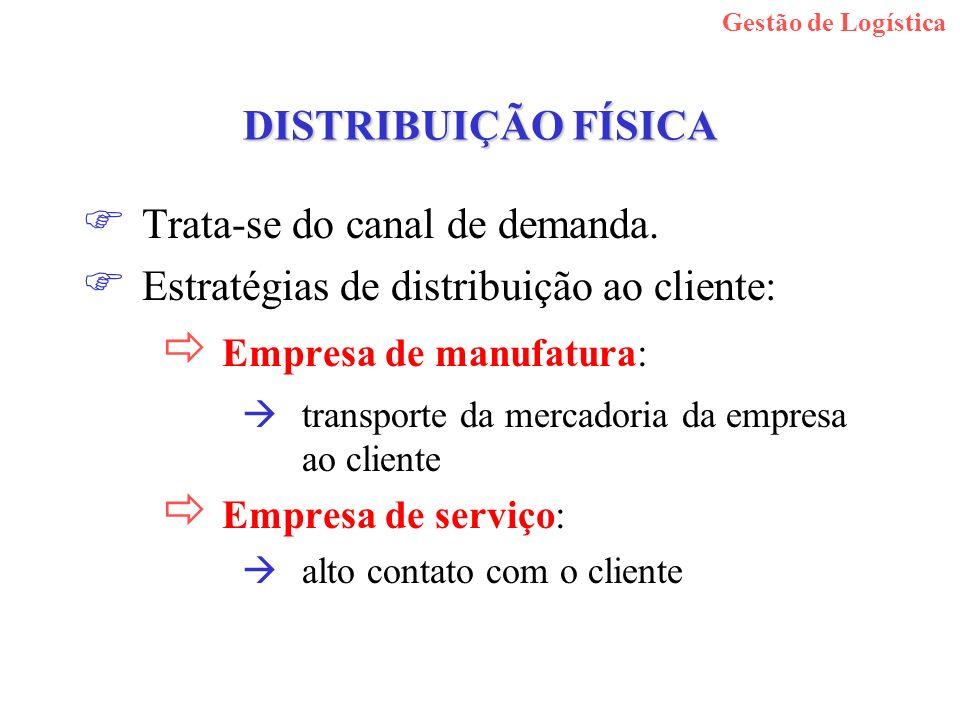 DISTRIBUIÇÃO FÍSICA Trata-se do canal de demanda. Estratégias de distribuição ao cliente: Empresa de manufatura: transporte da mercadoria da empresa a