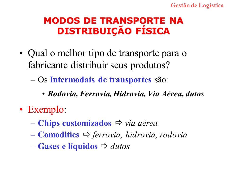 MODOS DE TRANSPORTE NA DISTRIBUIÇÃO FÍSICA Qual o melhor tipo de transporte para o fabricante distribuir seus produtos? –Os Intermodais de transportes