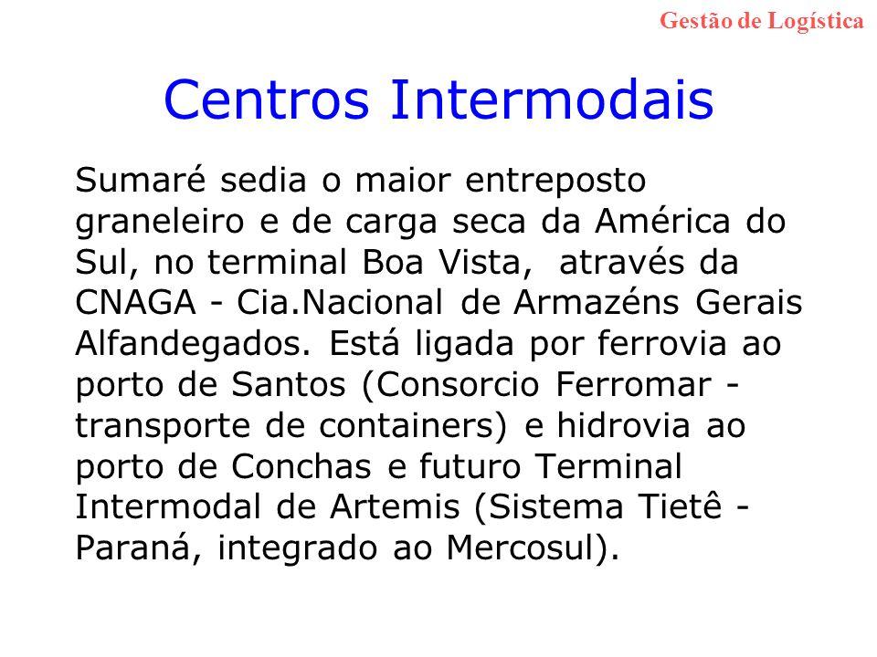 Centros Intermodais Sumaré sedia o maior entreposto graneleiro e de carga seca da América do Sul, no terminal Boa Vista, através da CNAGA - Cia.Nacion