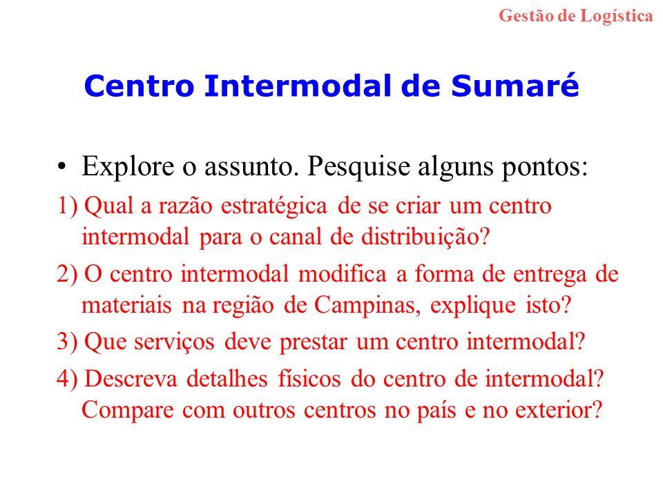 Centro Intermodal de Sumaré Explore o assunto. Pesquise alguns pontos: 1) Qual a razão estratégica de se criar um centro intermodal para o canal de di