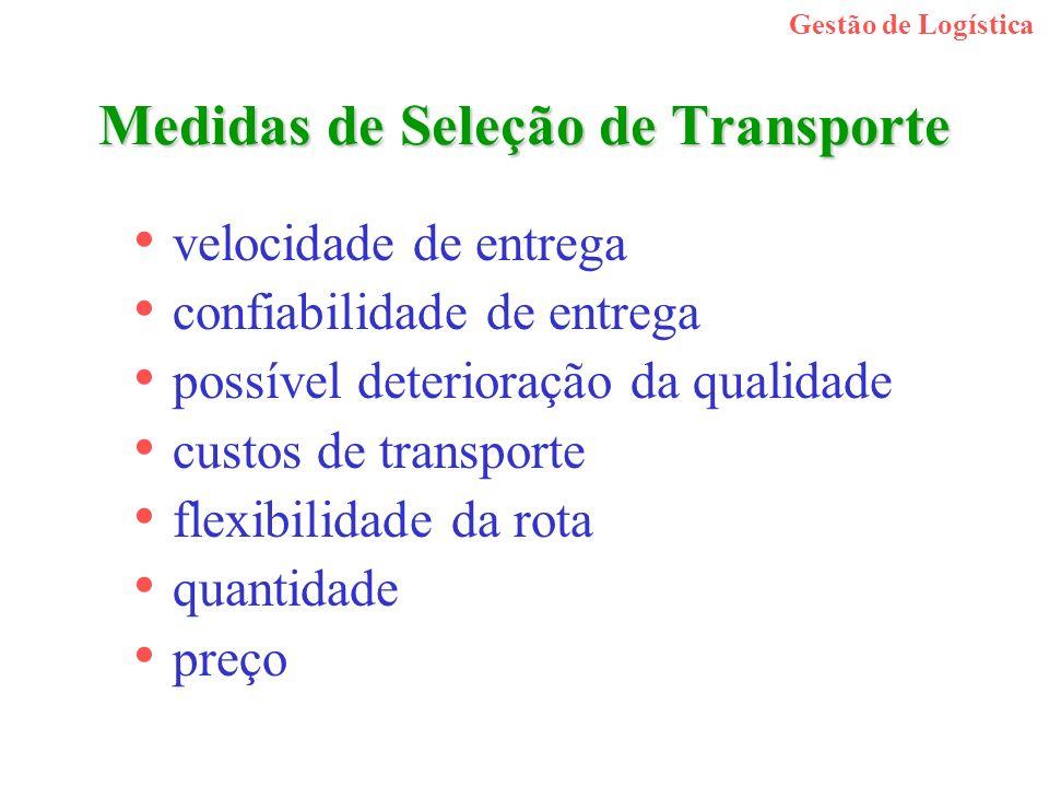 Medidas de Seleção de Transporte velocidade de entrega confiabilidade de entrega possível deterioração da qualidade custos de transporte flexibilidade