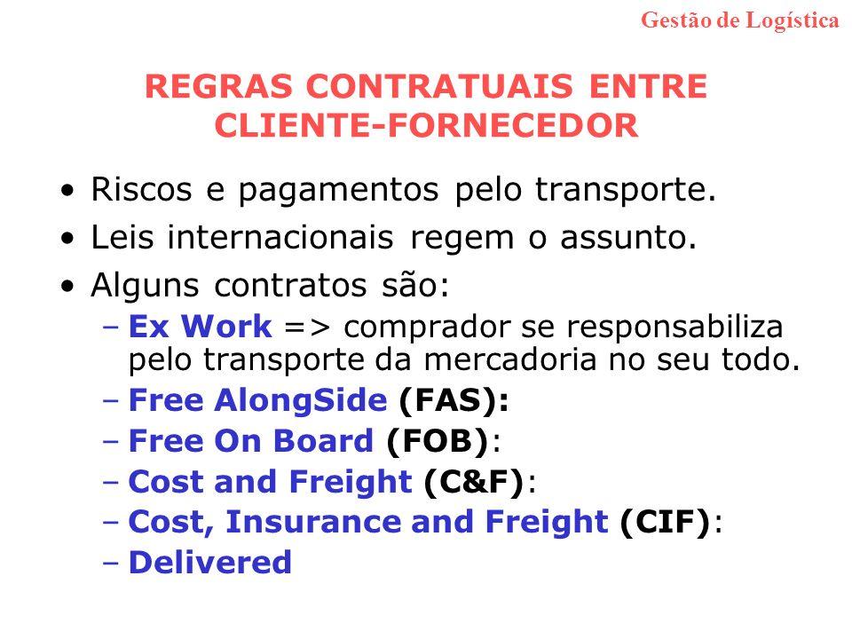 REGRAS CONTRATUAIS ENTRE CLIENTE-FORNECEDOR Riscos e pagamentos pelo transporte. Leis internacionais regem o assunto. Alguns contratos são: –Ex Work =