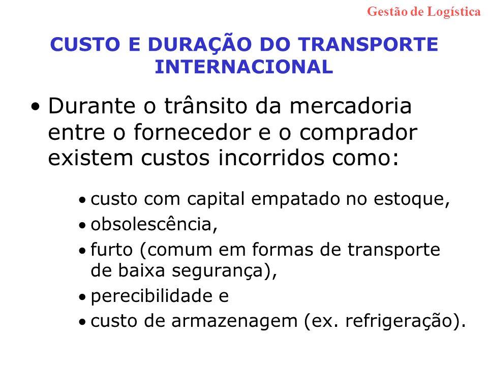 CUSTO E DURAÇÃO DO TRANSPORTE INTERNACIONAL Durante o trânsito da mercadoria entre o fornecedor e o comprador existem custos incorridos como: custo co