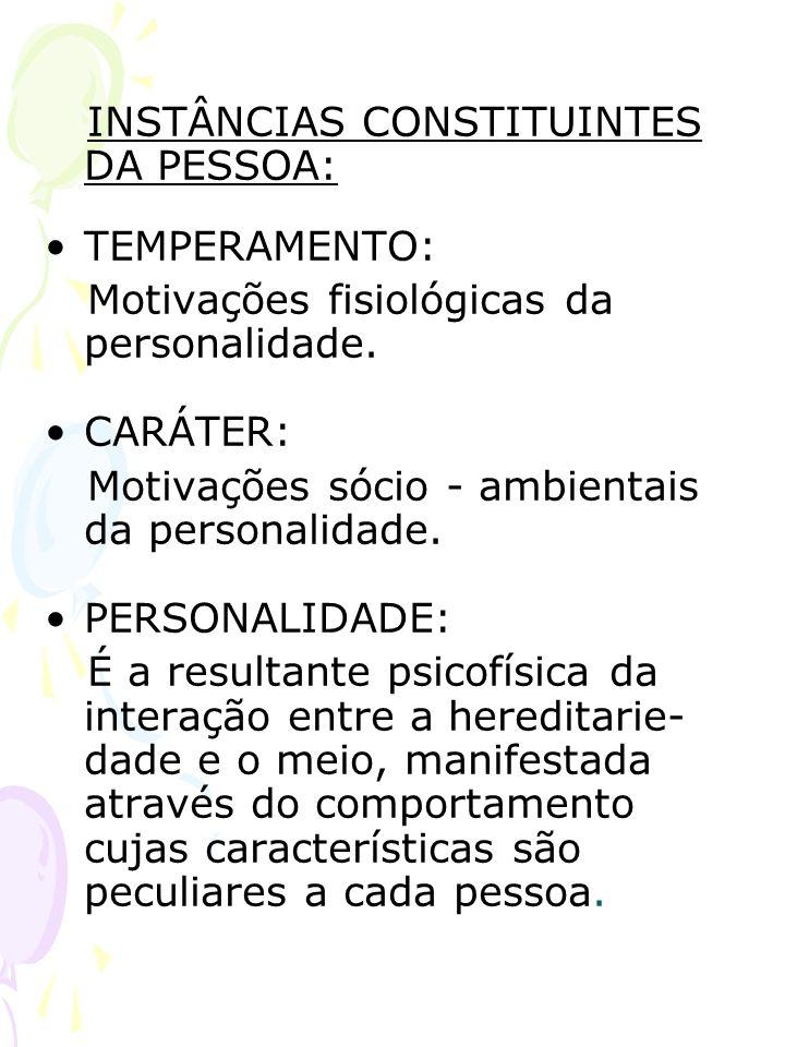 INSTÂNCIAS CONSTITUINTES DA PESSOA: TEMPERAMENTO: Motivações fisiológicas da personalidade. CARÁTER: Motivações sócio - ambientais da personalidade. P