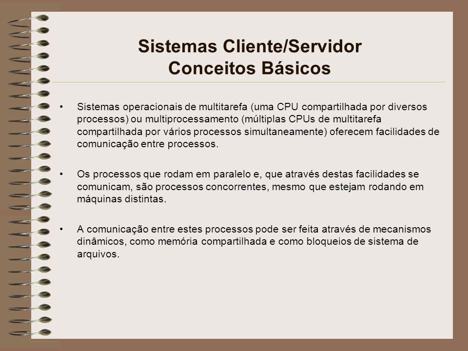 Sistemas Cliente/Servidor Conceitos Básicos Sistemas operacionais de multitarefa (uma CPU compartilhada por diversos processos) ou multiprocessamento