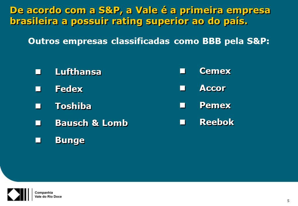 5 De acordo com a S&P, a Vale é a primeira empresa brasileira a possuir rating superior ao do país.
