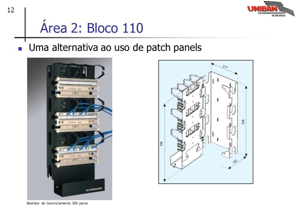 12 Área 2: Bloco 110 Uma alternativa ao uso de patch panels