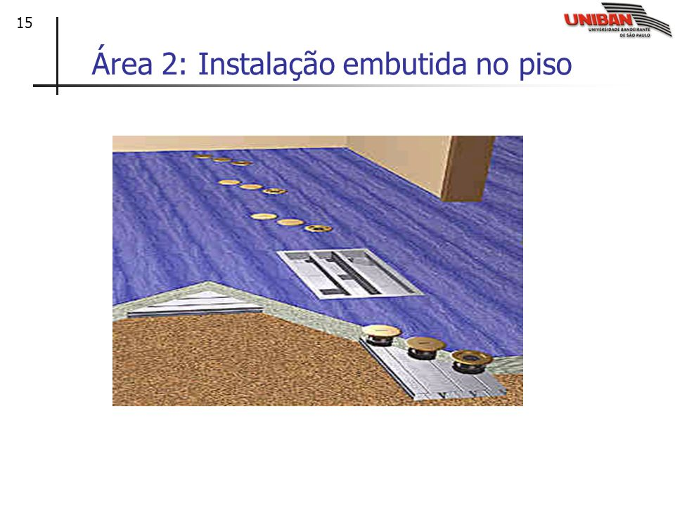 15 Área 2: Instalação embutida no piso