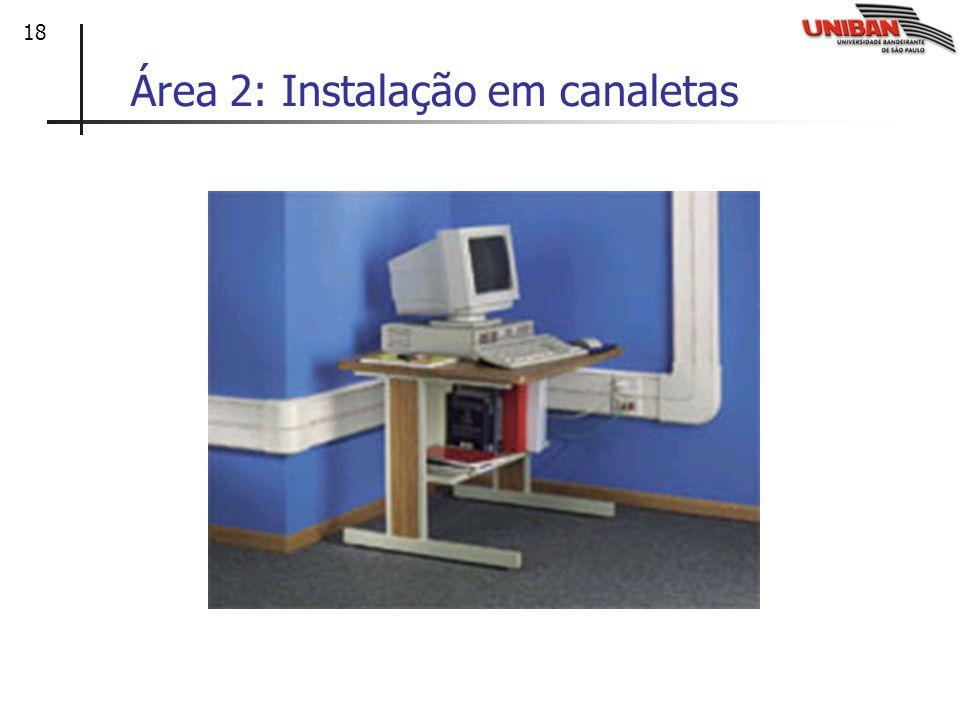 18 Área 2: Instalação em canaletas
