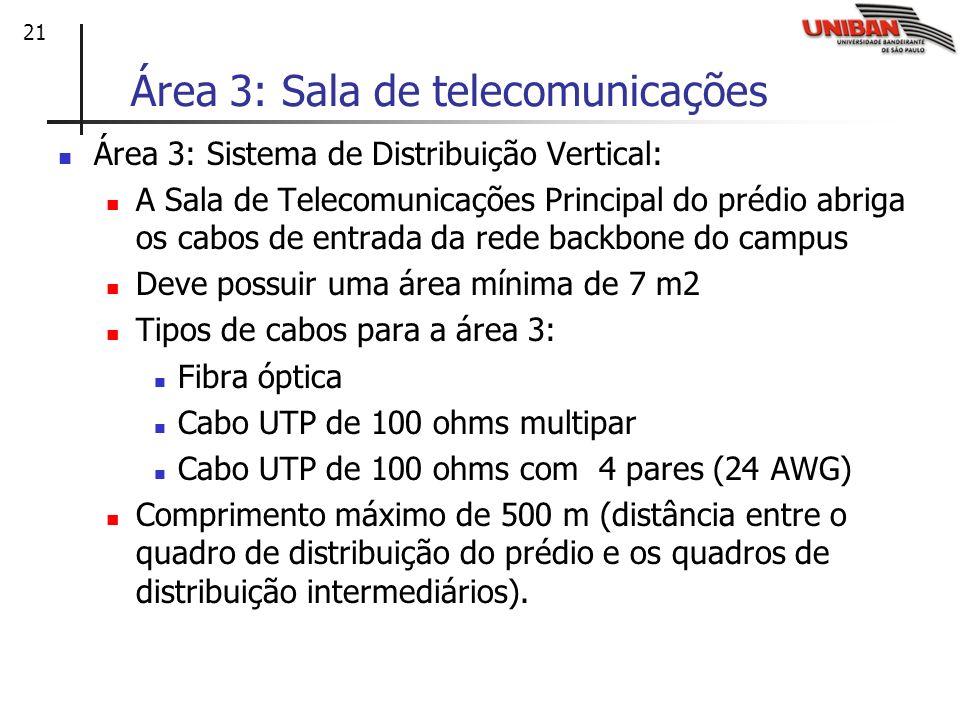 21 Área 3: Sala de telecomunicações Área 3: Sistema de Distribuição Vertical: A Sala de Telecomunicações Principal do prédio abriga os cabos de entrad