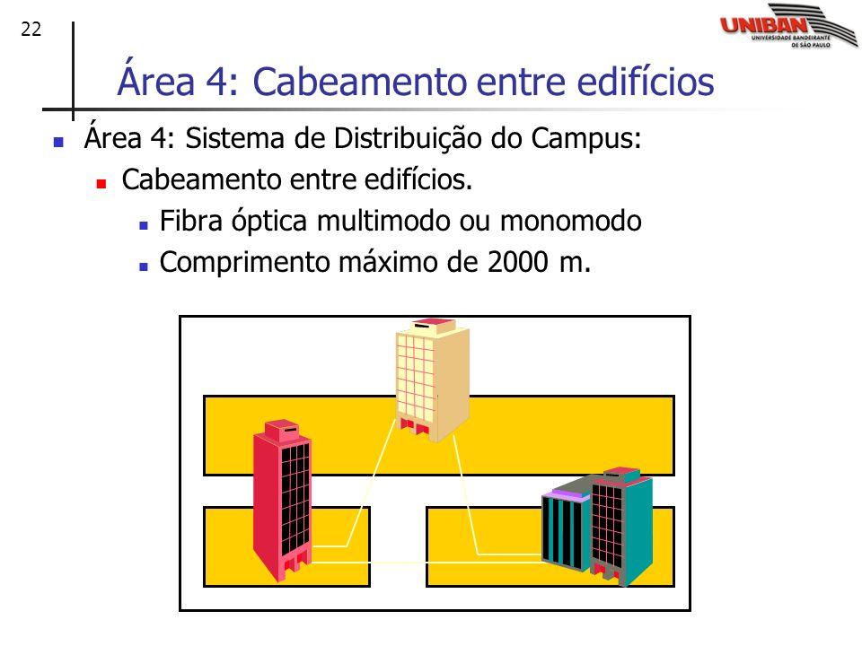 22 Área 4: Cabeamento entre edifícios Área 4: Sistema de Distribuição do Campus: Cabeamento entre edifícios. Fibra óptica multimodo ou monomodo Compri