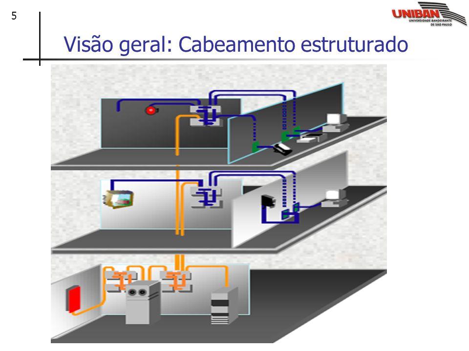 5 Visão geral: Cabeamento estruturado