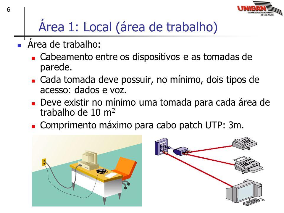 6 Área 1: Local (área de trabalho) Área de trabalho: Cabeamento entre os dispositivos e as tomadas de parede. Cada tomada deve possuir, no mínimo, doi