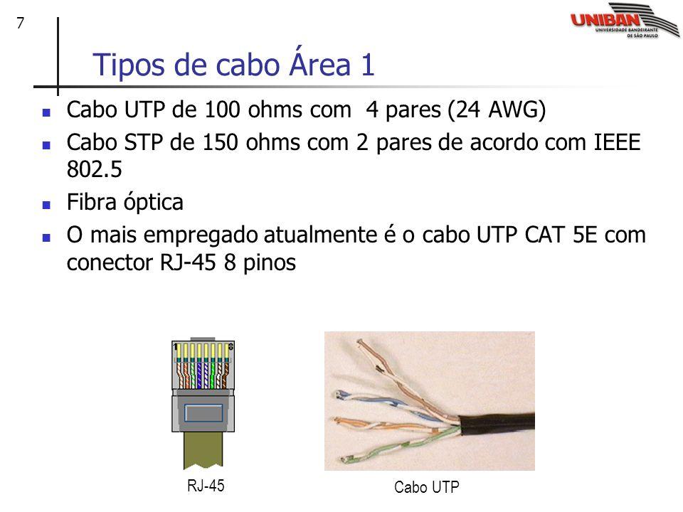 7 Tipos de cabo Área 1 Cabo UTP de 100 ohms com 4 pares (24 AWG) Cabo STP de 150 ohms com 2 pares de acordo com IEEE 802.5 Fibra óptica O mais emprega