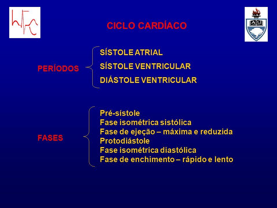 CICLO CARDÍACO PERÍODOS FASES SÍSTOLE ATRIAL SÍSTOLE VENTRICULAR DIÁSTOLE VENTRICULAR Pré-sístole Fase isométrica sistólica Fase de ejeção – máxima e
