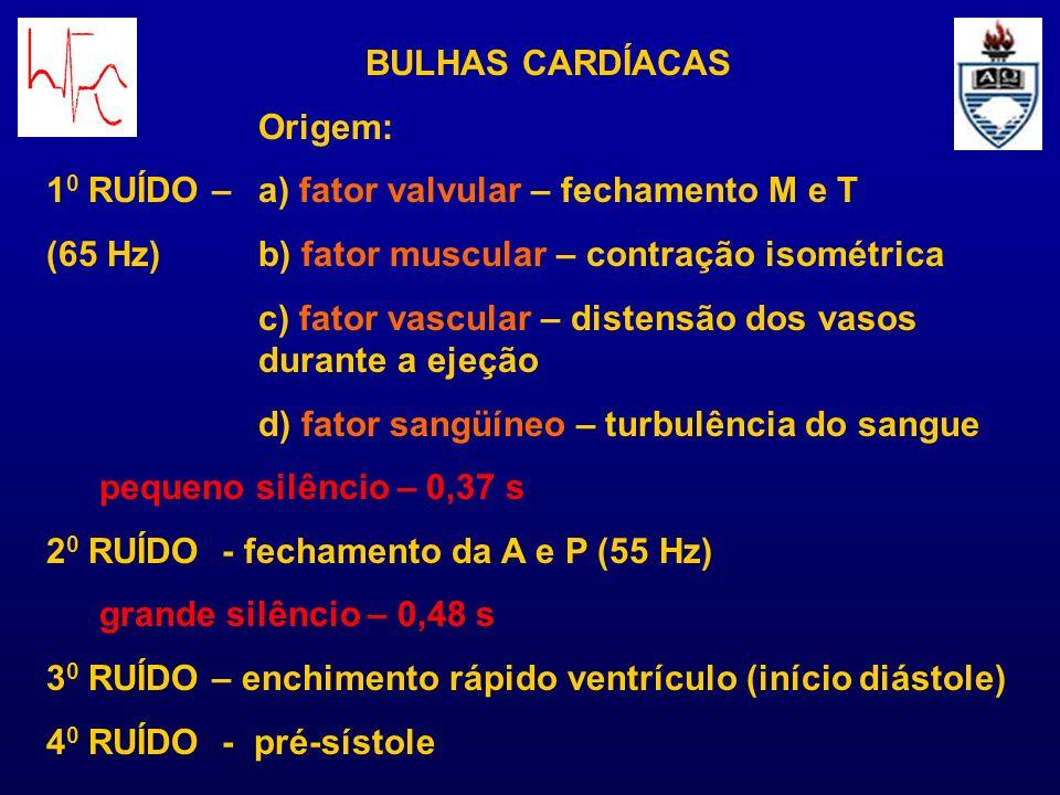 BULHAS CARDÍACAS Origem: 1 0 RUÍDO – a) fator valvular – fechamento M e T (65 Hz)b) fator muscular – contração isométrica c) fator vascular – distensã