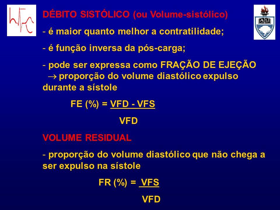 DÉBITO SISTÓLICO (ou Volume-sistólico) - é maior quanto melhor a contratilidade; - é função inversa da pós-carga; - pode ser expressa como FRAÇÃO DE E