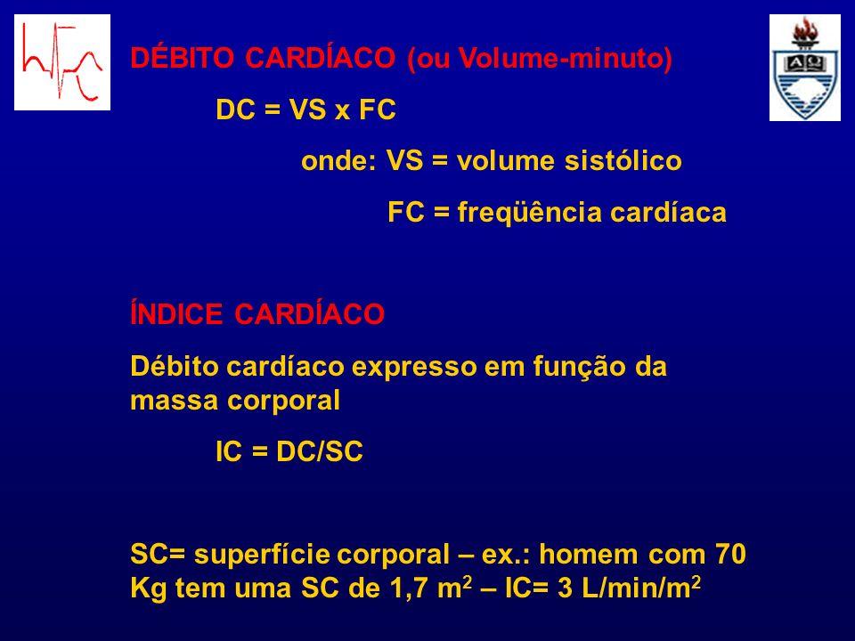 DÉBITO CARDÍACO (ou Volume-minuto) DC = VS x FC onde: VS = volume sistólico FC = freqüência cardíaca ÍNDICE CARDÍACO Débito cardíaco expresso em funçã