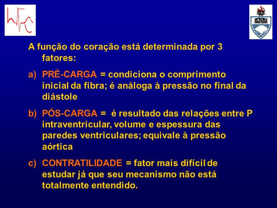 A função do coração está determinada por 3 fatores: a)PRÉ-CARGA = condiciona o comprimento inicial da fibra; é análoga à pressão no final da diástole